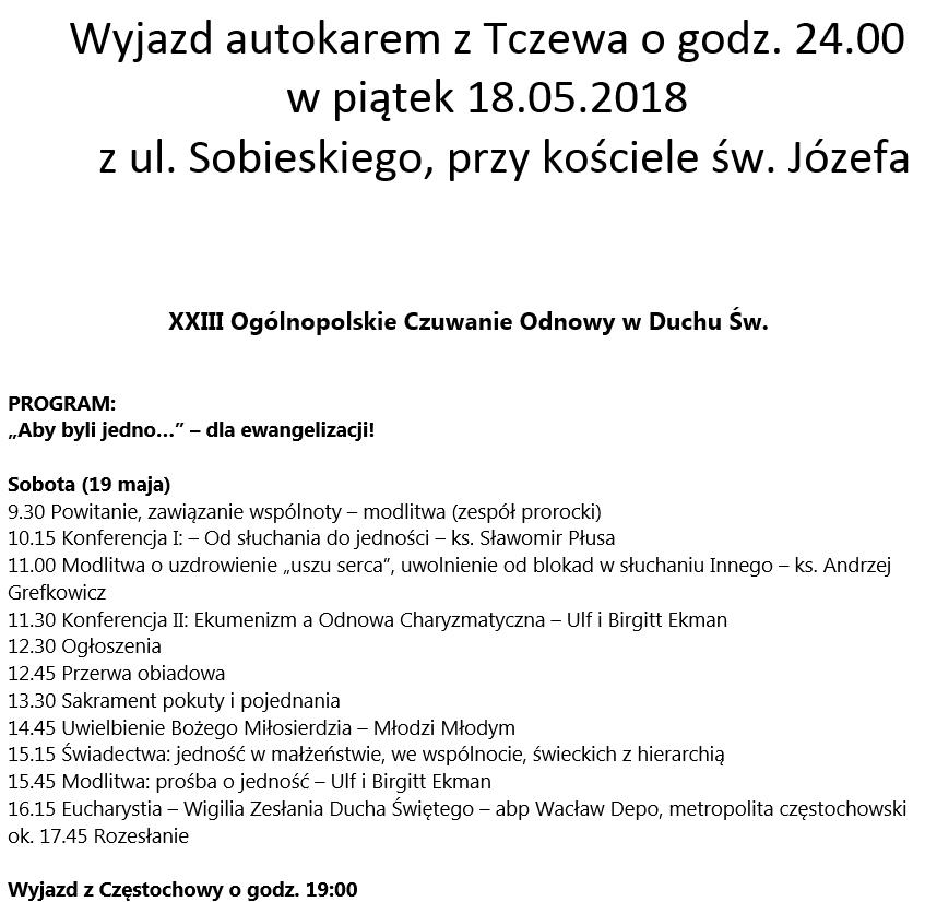 Plan Częstochowa 2018